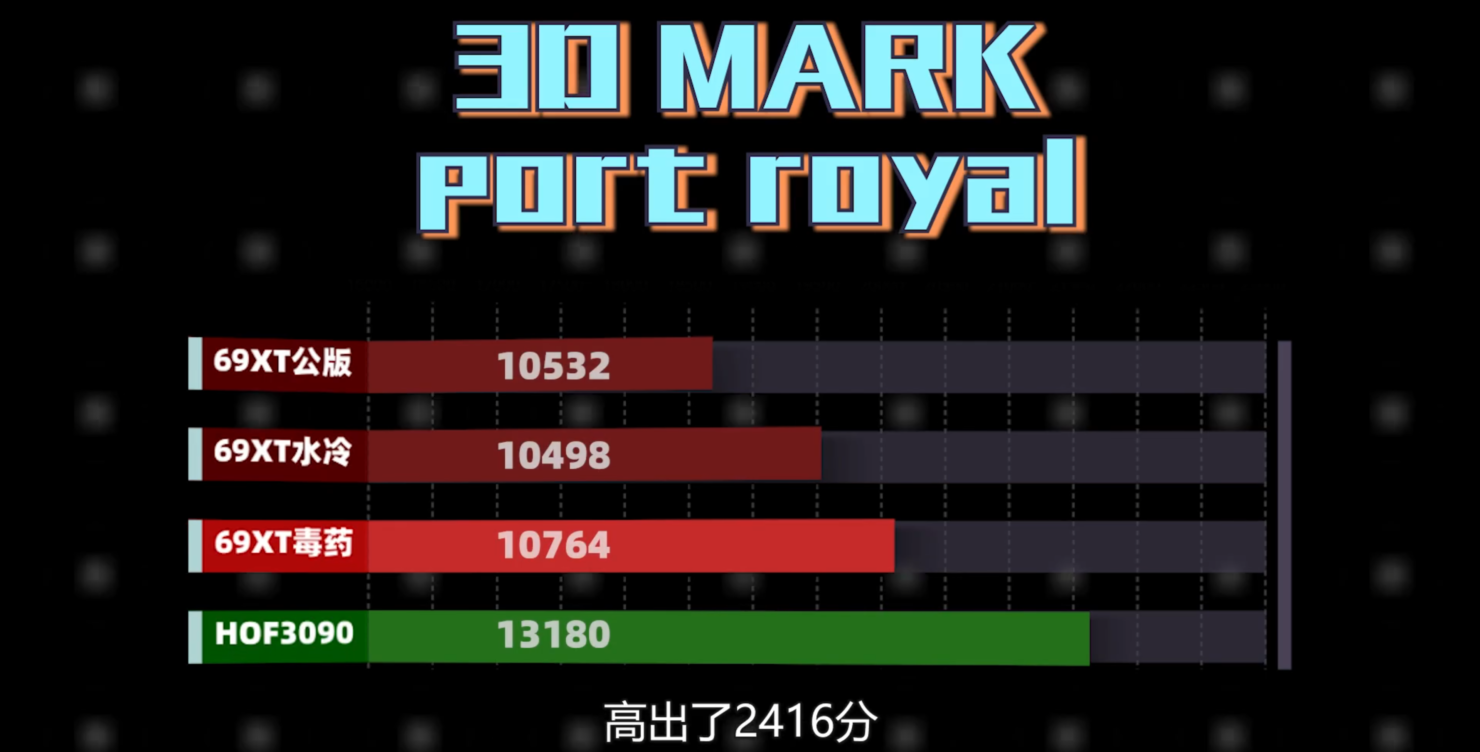 amd-radeon-rx-6900-xt-lc-graphics-card-benchmarks-_8