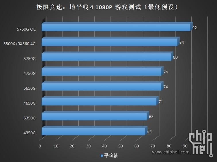 amd-ryzen-pro-5000g-cezanne-zen-3-desktop-apus-_-ryzen-7-5750g-ryzen-5-5650g-ryzen-3-5350g-_rainbow