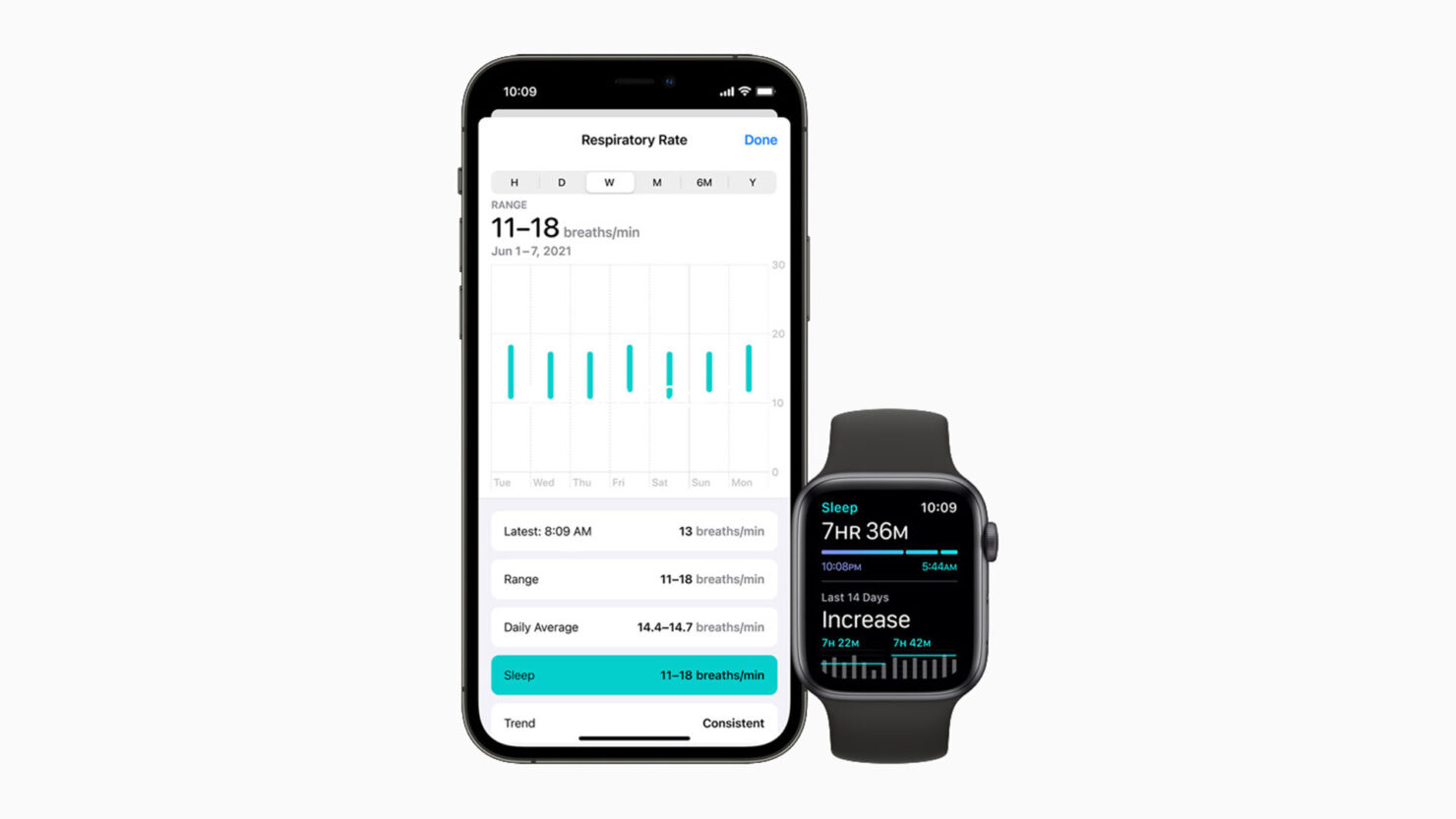Apple Health Introduces a Number of New Updates Across Various Devices - Here Is Everything You Need to Know