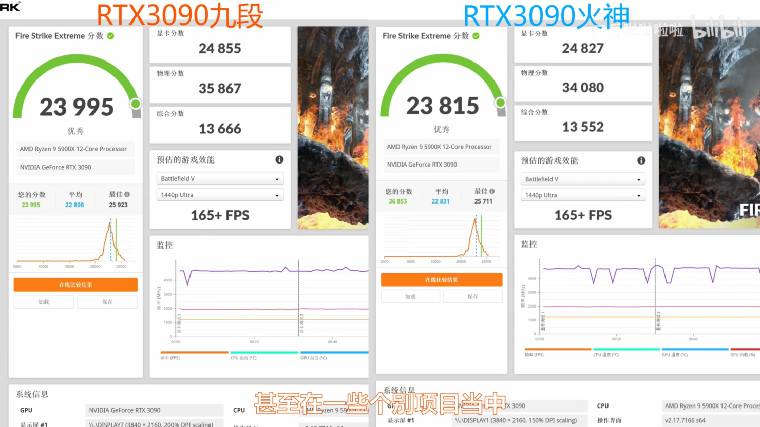 colorful-igame-geforce-rtx-3090-kudan-graphics-card-benchmarks-_3
