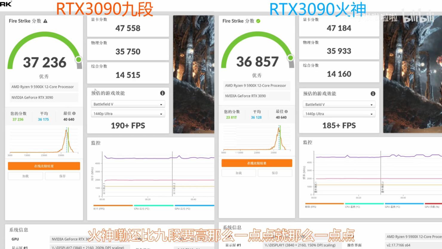 colorful-igame-geforce-rtx-3090-kudan-graphics-card-benchmarks-_4