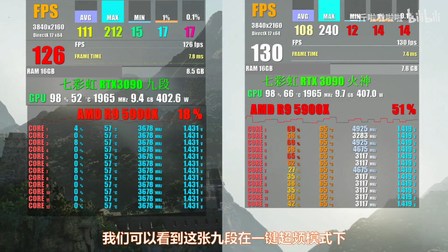 colorful-igame-geforce-rtx-3090-kudan-graphics-card-benchmarks-_7
