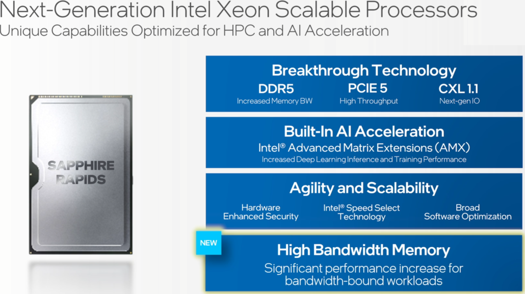 Intel Sapphire Rapids 10nm Xeon CPU Lineup