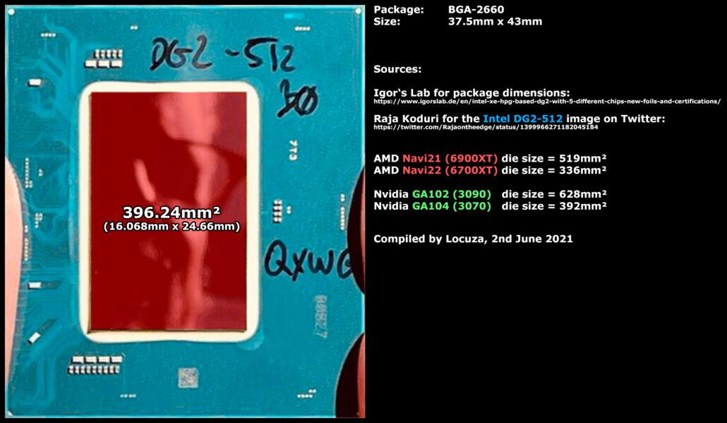 Intel Xe-HPG DG2-512 GPU Die Size