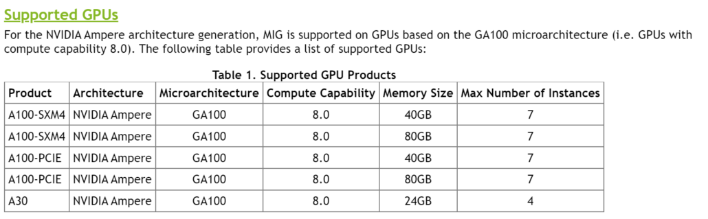 Specifications of the A100 PCIe 80 GB graphics card as listed over at NVIDIA's webpage. (Image Credits: Videocardz)