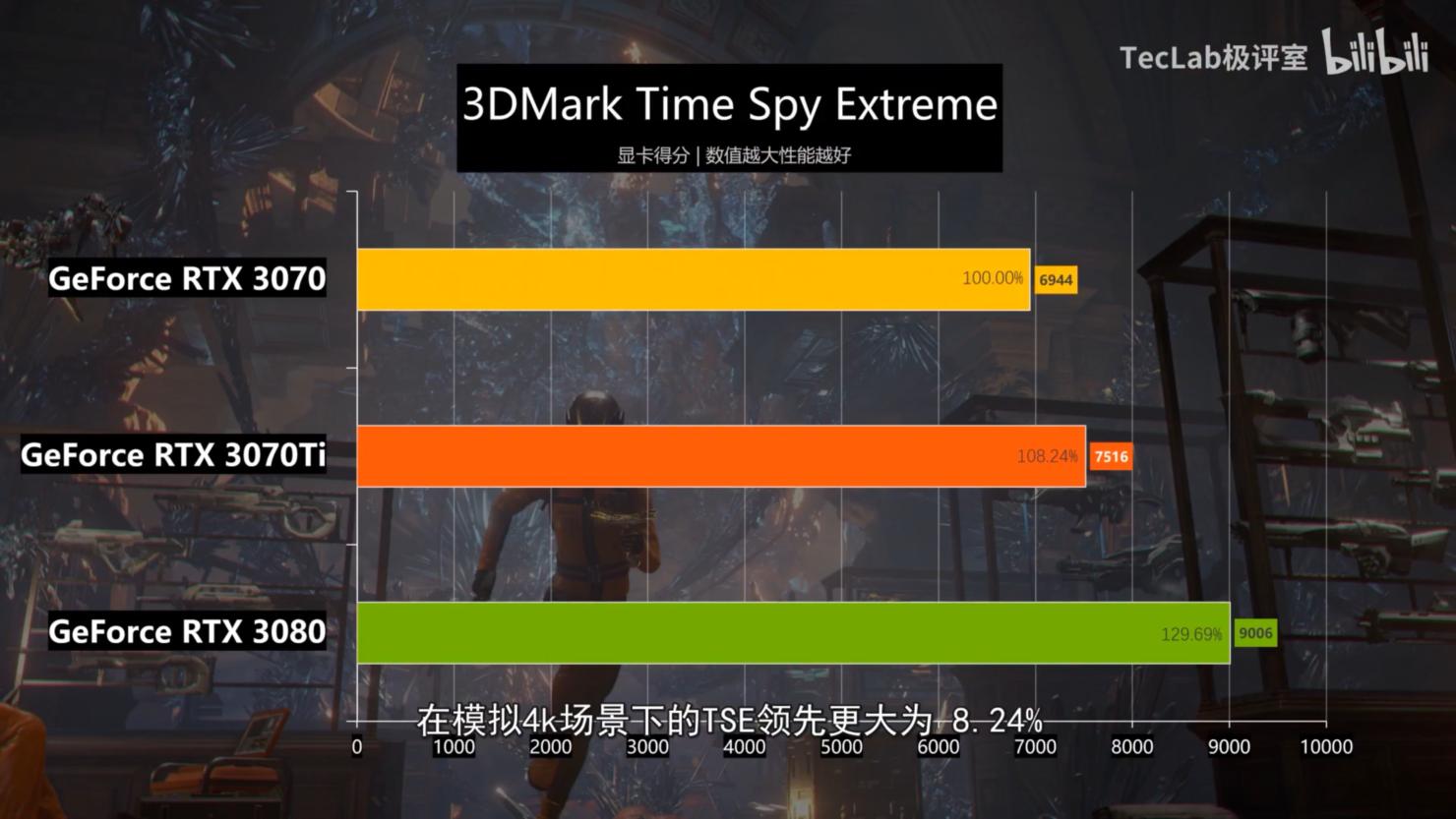 nvidia-geforce-rtx-3070-ti-graphics-card-benchmark-performance-leak-_3dmark-time-spy-extreme