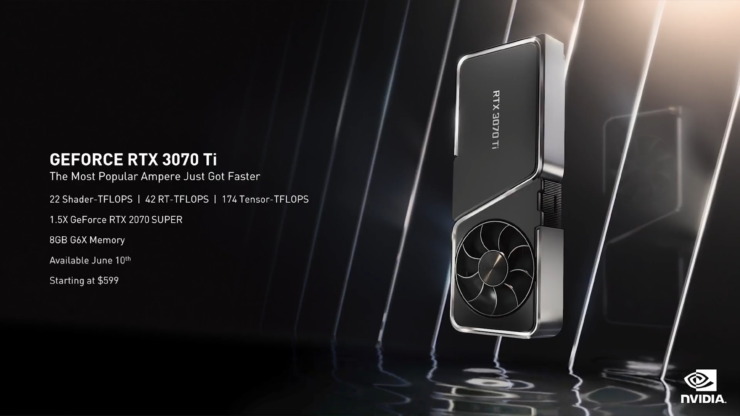 NVIDIA GeForce RTX 3070 Ti 8 GB Graphics Card Unleashed Too, Faster Than RX 6800 For 9 US