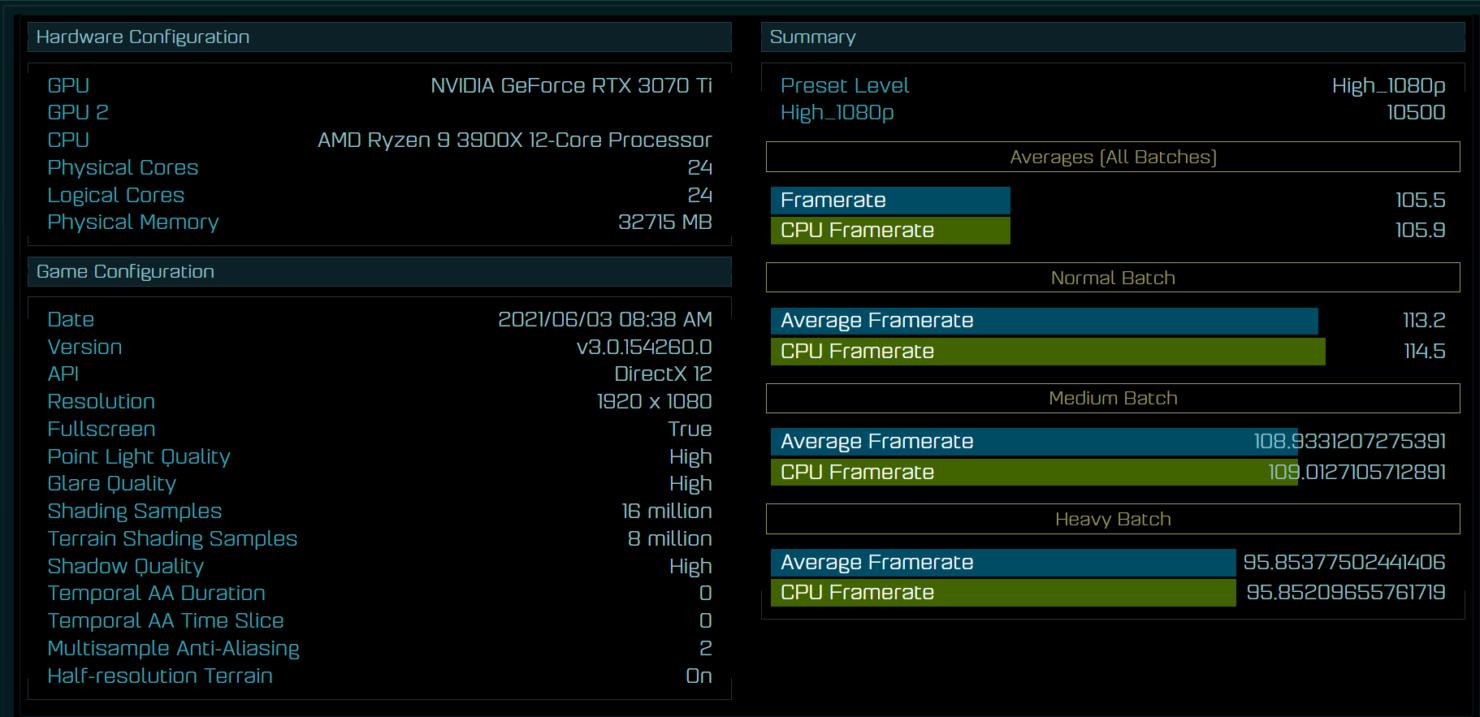 nvidia-geforce-rtx-3070-ti-performance-benchmark-leak