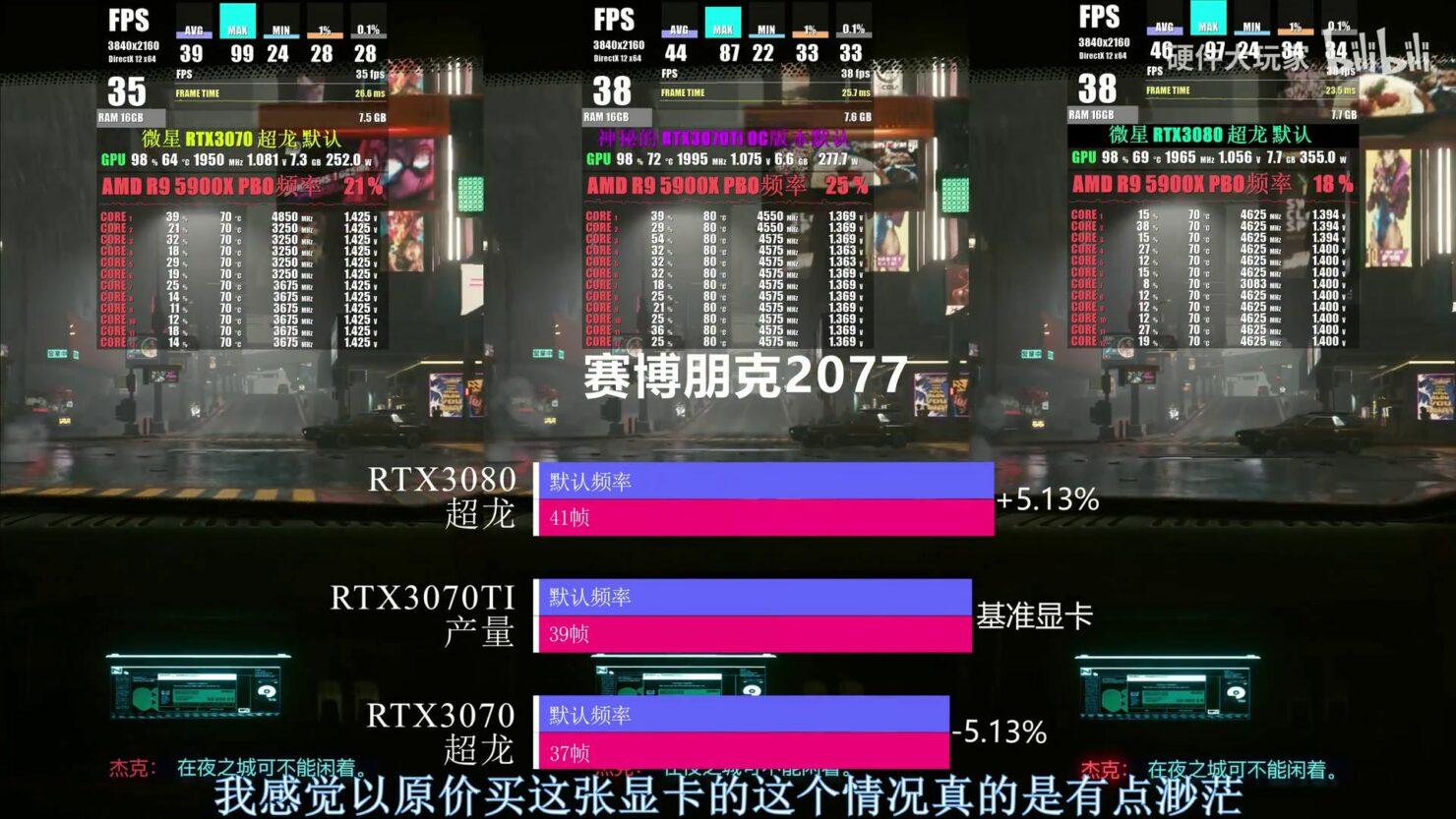 rtx3070ti-cp2077_videocardz