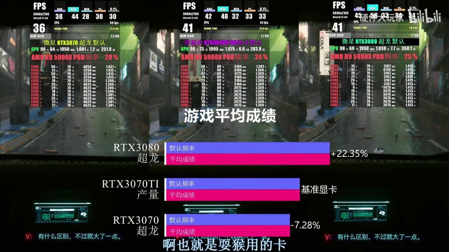 rtx3070ti-games_videocardz