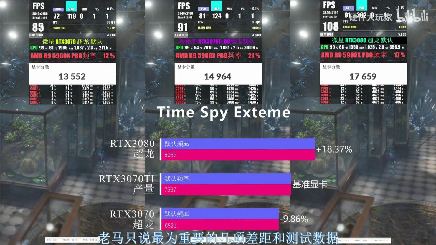rtx3070ti-timespyextreme_videocardz