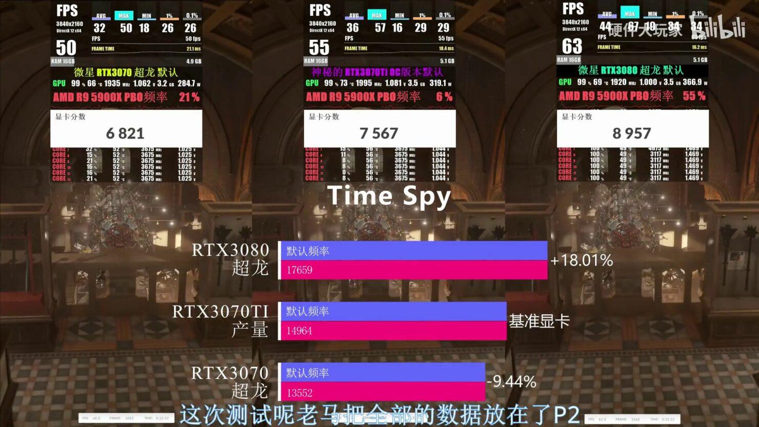 rtx3070ti-timespy_videocardz