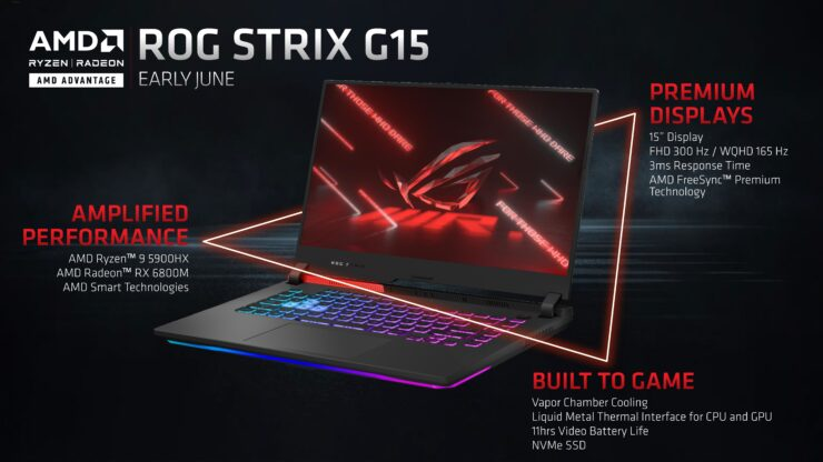 ASUS ROG STRIX G15 AMD Advantage Laptop With Ryzen 9 5900HX & Radeon RX 6800M Is The Best Selling Gaming Laptop on BestBuy