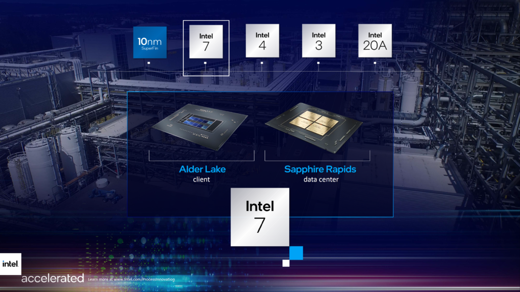 Intel Teases Meteor Lake 'Intel 7' CPU Requirements, Alder Lake CPUs Hinted For Start on twenty seventh October 1
