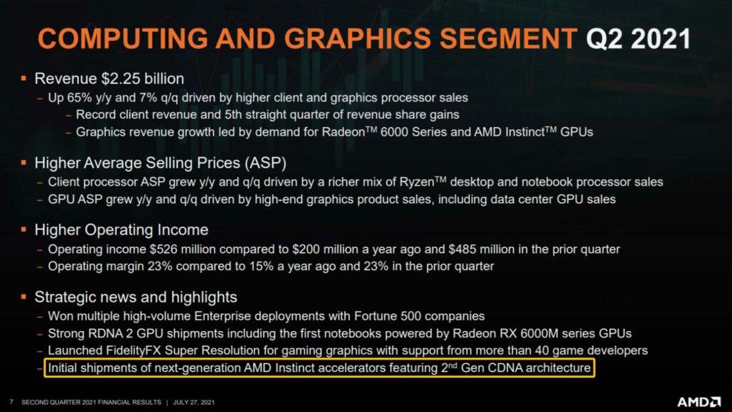 AMD CDNA2 Shipping 1536x865 1