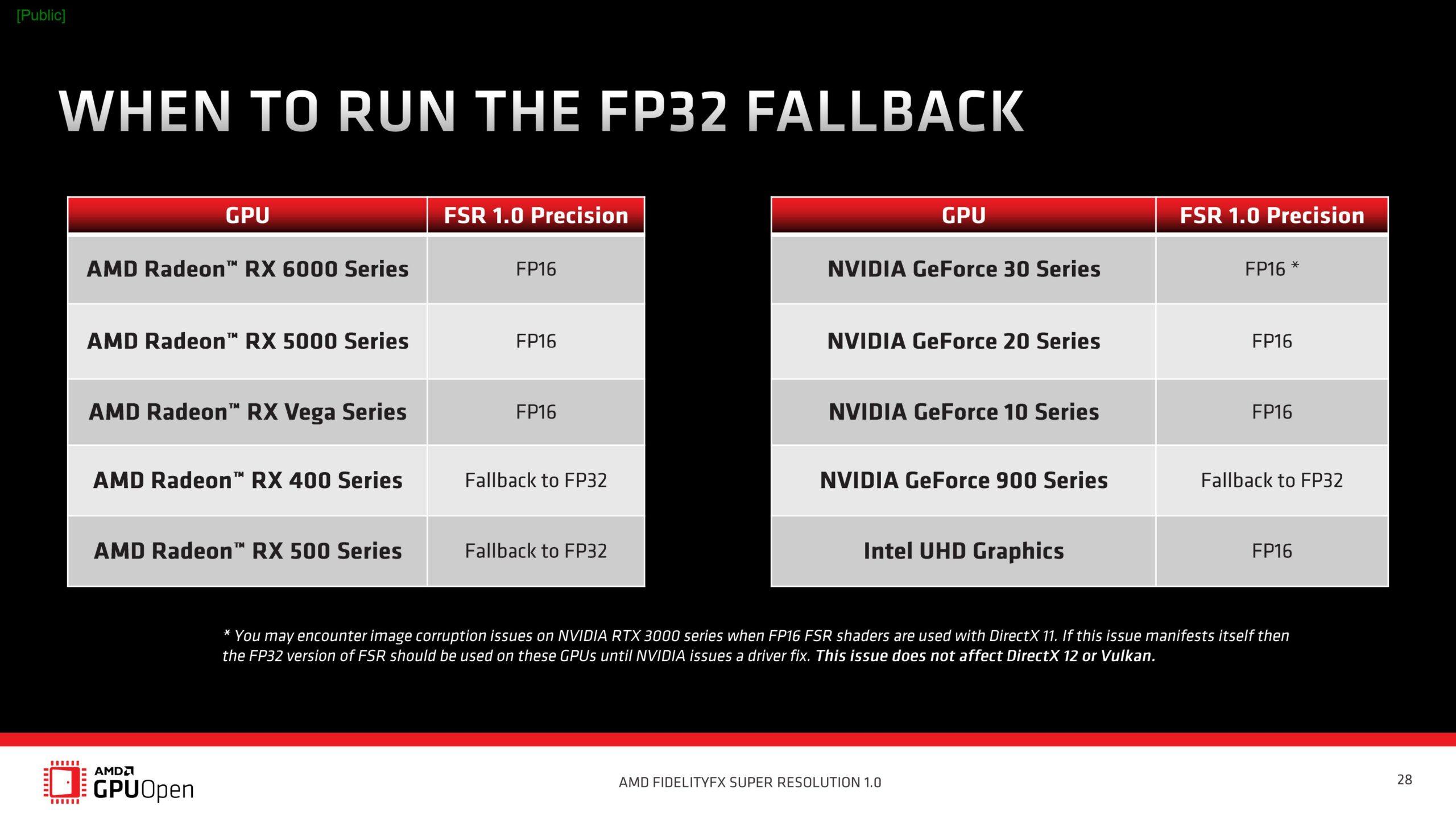 AMD FSR 1 scaled