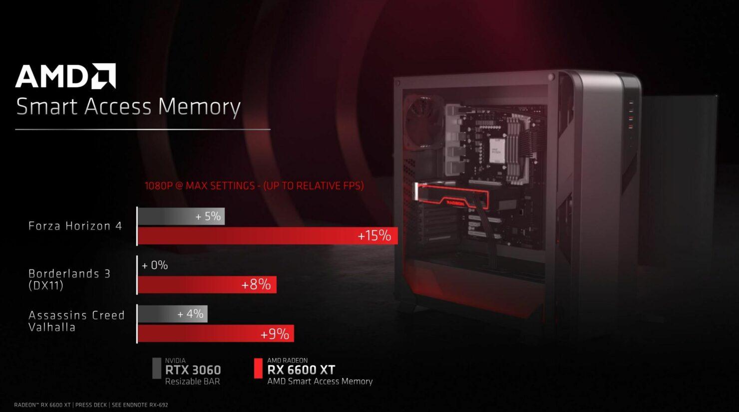 amd-radeon-rx-6600-xt-graphics-card-_performance-_fsr_3