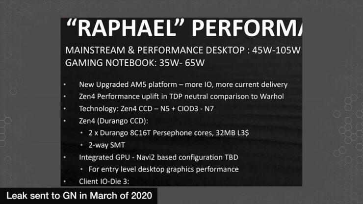 AMD Raphael AM5 GamesNexus 2