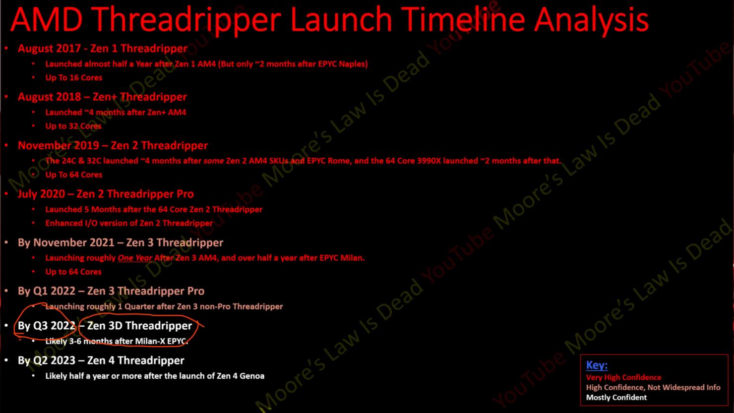 amd-ryzen-threadripper-threadripper-pro-5000-zen-3-hedt-workstation-desktop-cpus-_1