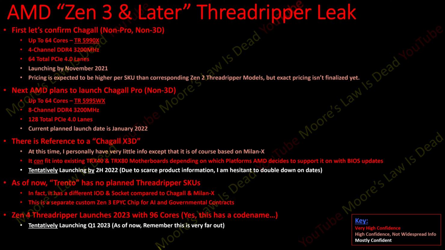amd-ryzen-threadripper-threadripper-pro-5000-zen-3-hedt-workstation-desktop-cpus-_2