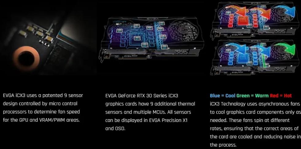EVGA GeForce RTX 3090 ontwerpfout Is een mogelijke reden om een GPU te installeren in de nieuwe wereld van Amazon?
