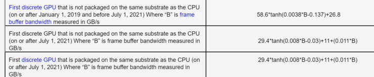 GPU Regulations