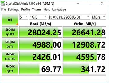 Gigabyte AORUS Xtreme 32 TB SSD