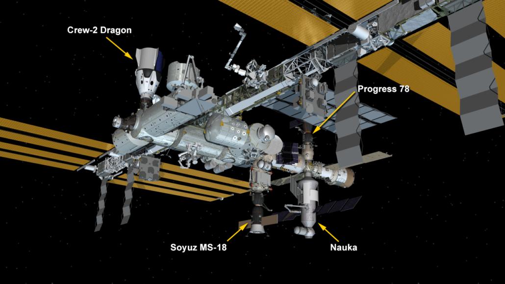 International Space Station diagram