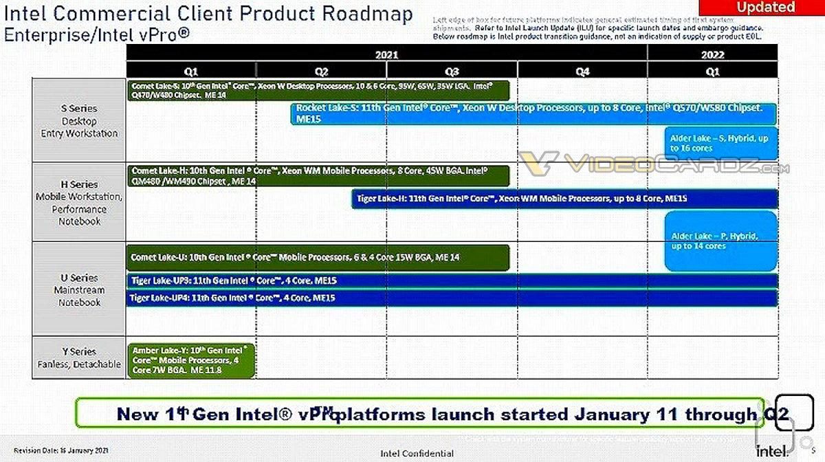 intel-alder-lake-vpro-roadmap-full