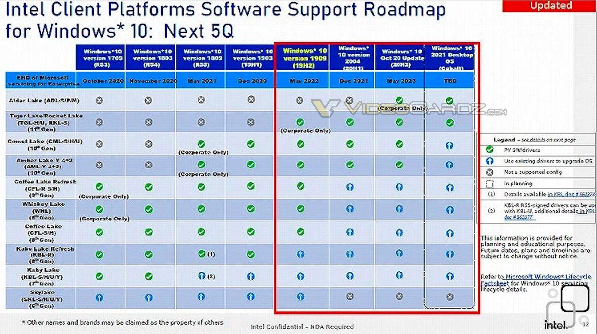 intel-alder-lake-windows-support