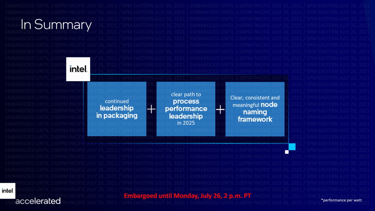 intel-process-roadmap-intel-7-intel-4-intel-3-intel-20a-_8