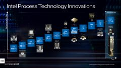 intel-process-roadmap-intel-7-intel-4-intel-3-intel-20a-official