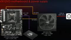 intel-z690-chipset-for-alder-lake-desktop-cpu-atx12vo-vs-24-pin-connector
