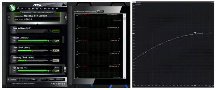 NVIDIA Ampere RTX Workstations Capable of Overclocking With Newest MSI Afterburner Beta