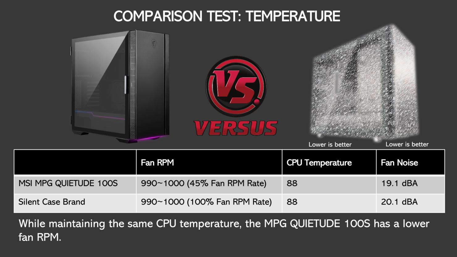 msi-mpg-quietude-100s-pc-chassis-with-meg-gale-p12-fans-vs-fractal-design-r6-_2