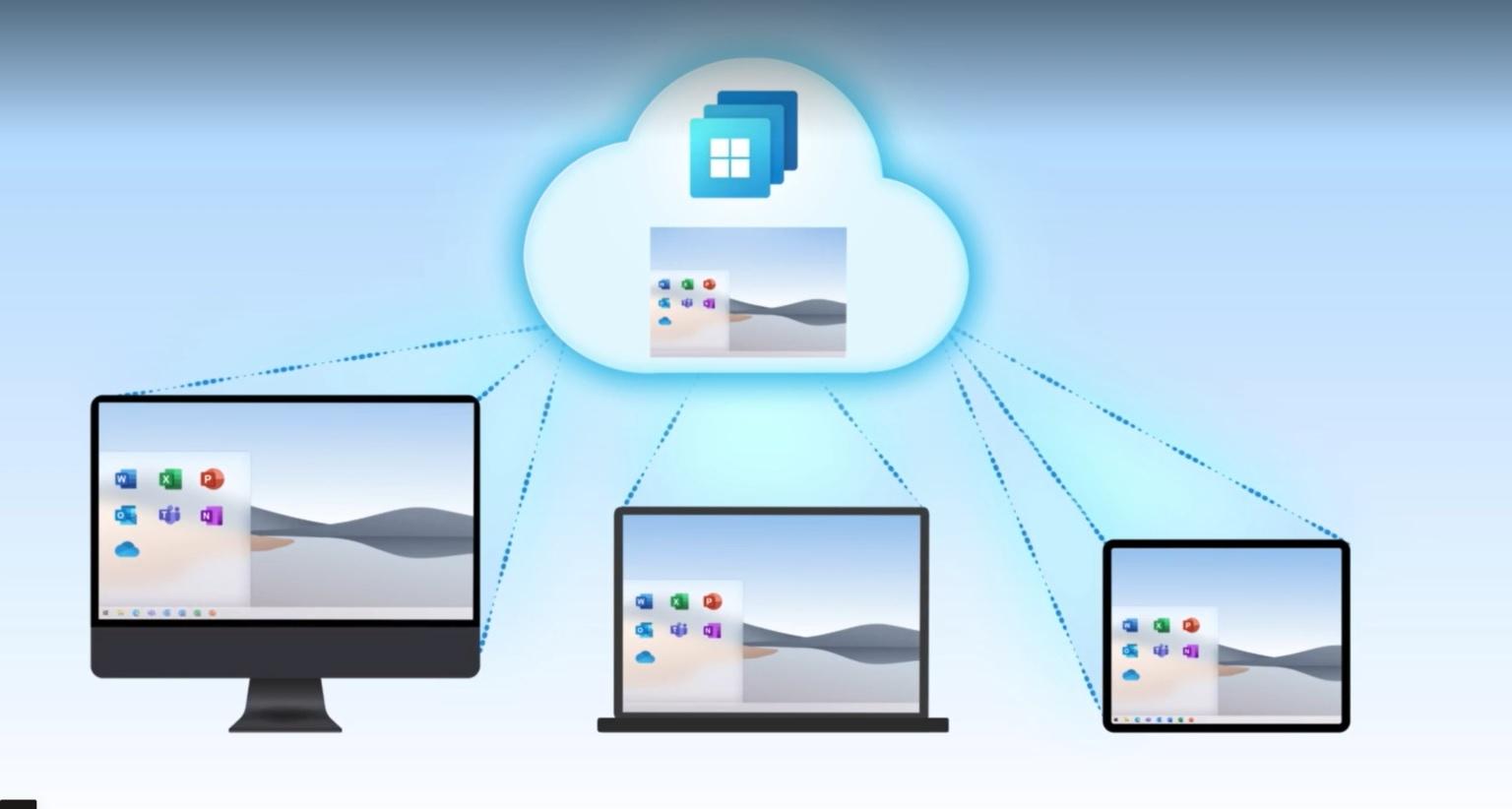 Microsoft Announces Windows 365 Cloud PC to Help Organizations Embrace a Hybrid Work Culture Post-Pandemic