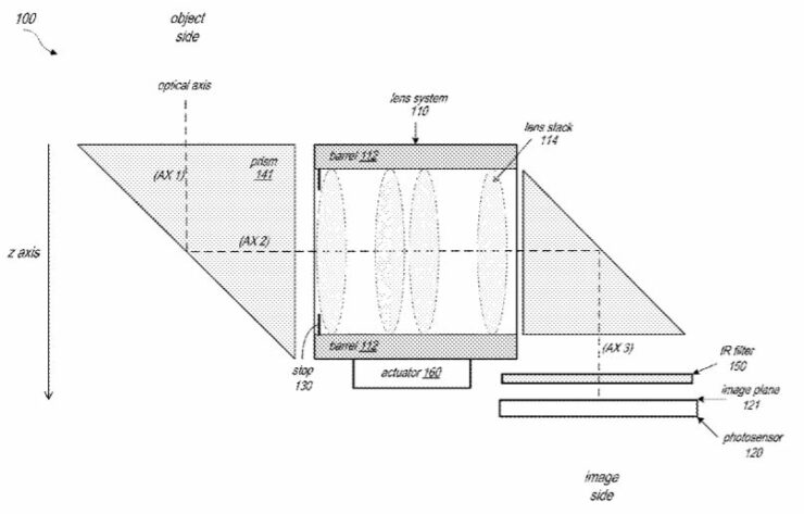 Apple Patent Shows Periscope lens on iPHone