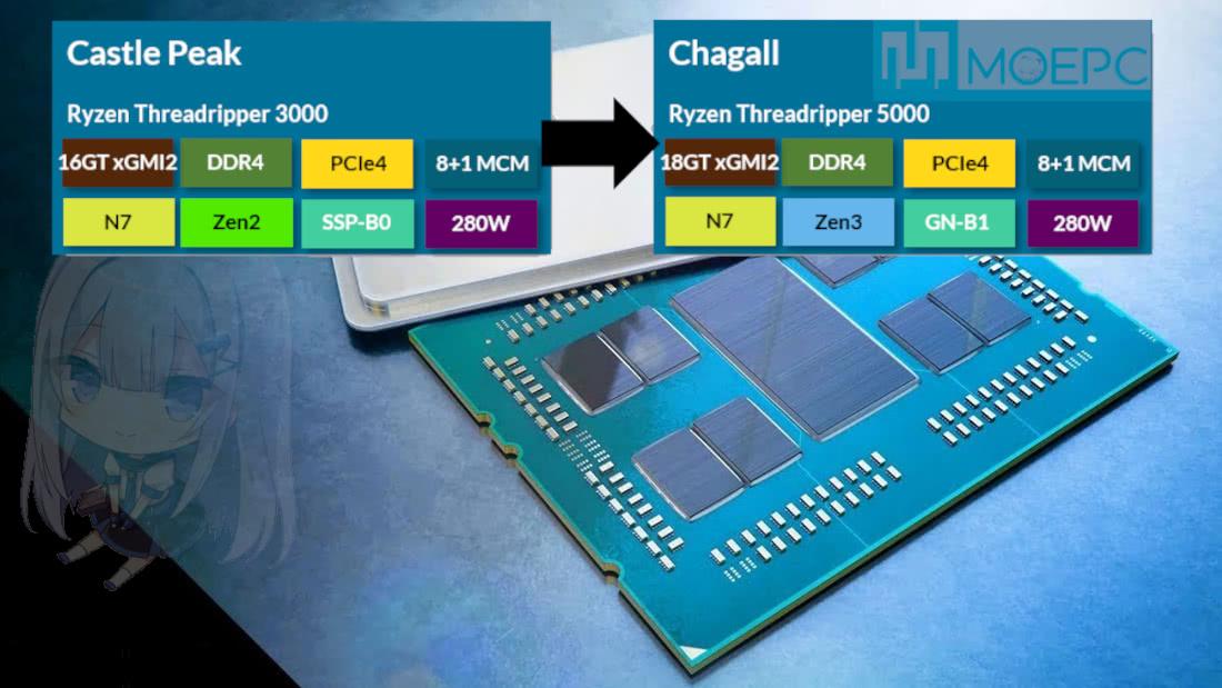 tr5k chagall