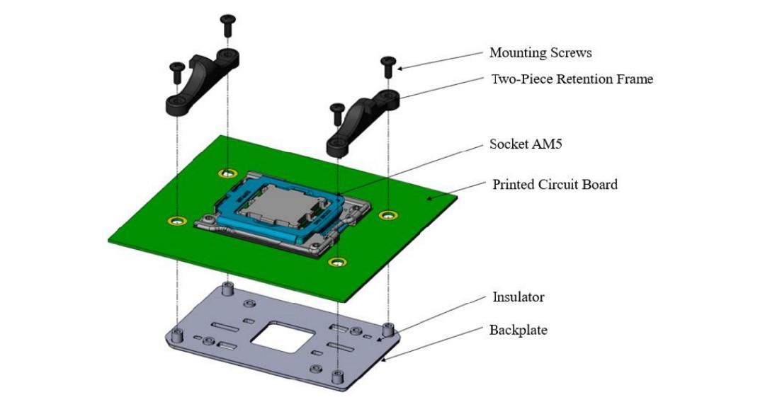 amd-am5-lga-1718-socket-platform-for-zen-4-ryzen-desktop-cpus-_2