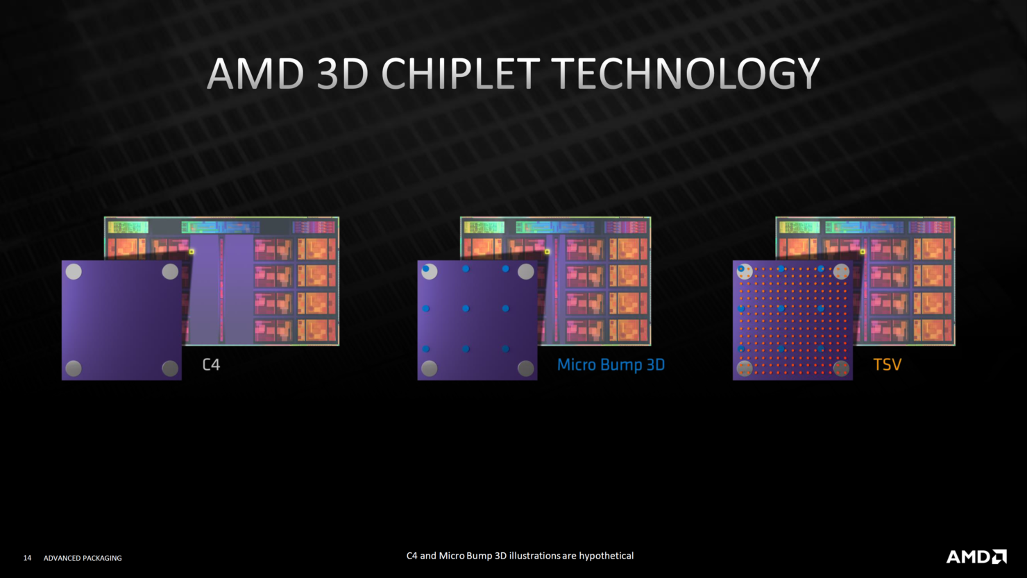 amd-advanced-3d-chiplet-packaging-3d-stacking-technologies-3d-v-cache-_13