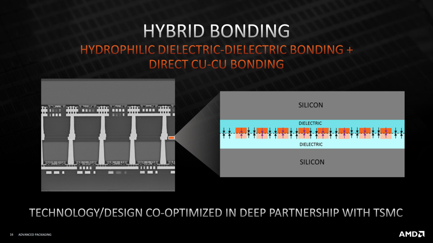 amd-advanced-3d-chiplet-packaging-3d-stacking-technologies-3d-v-cache-_15