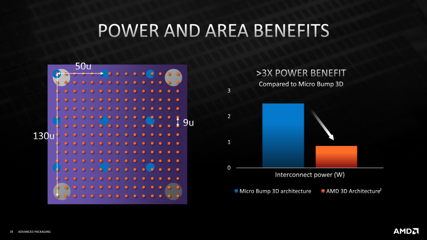 amd-advanced-3d-chiplet-packaging-3d-stacking-technologies-3d-v-cache-_17