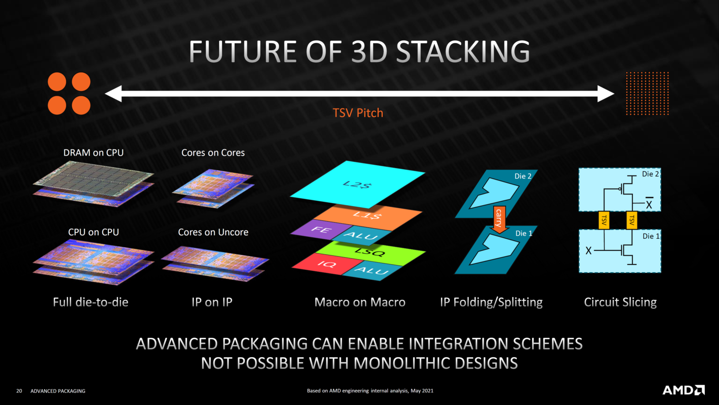 amd-advanced-3d-chiplet-packaging-3d-stacking-technologies-3d-v-cache-_19