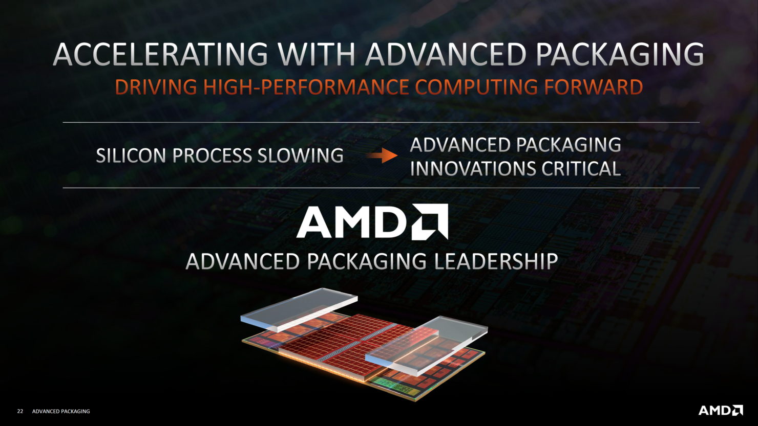 amd-advanced-3d-chiplet-packaging-3d-stacking-technologies-3d-v-cache-_21