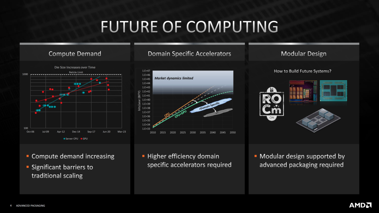 amd-advanced-3d-chiplet-packaging-3d-stacking-technologies-3d-v-cache-_3
