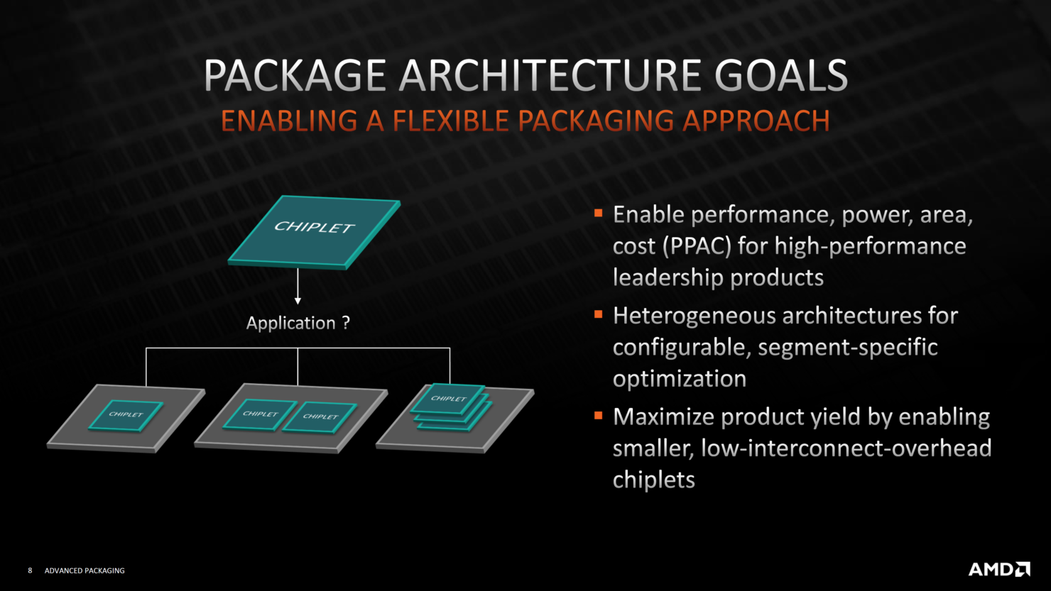 amd-advanced-3d-chiplet-packaging-3d-stacking-technologies-3d-v-cache-_7