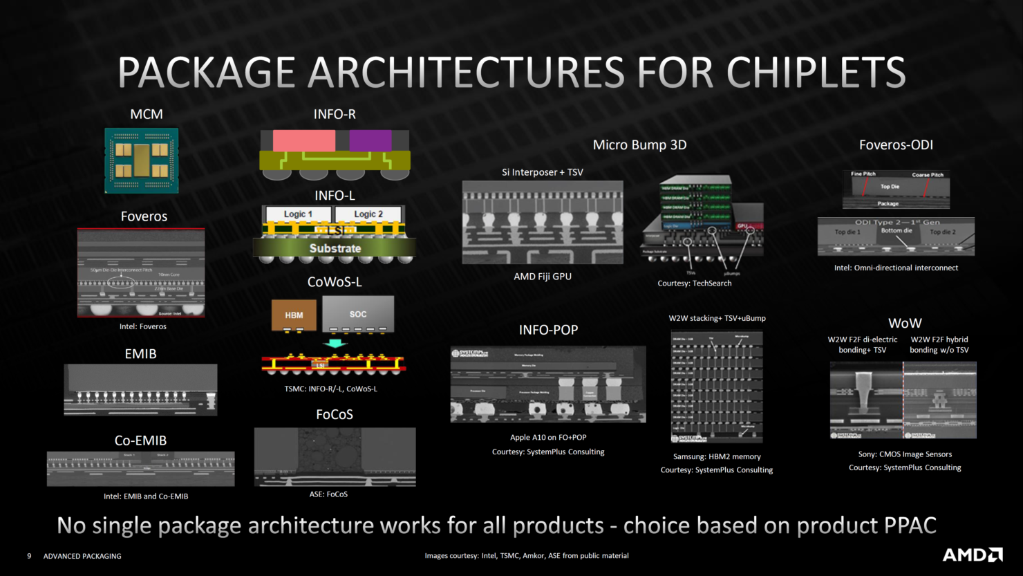 amd-advanced-3d-chiplet-packaging-3d-stacking-technologies-3d-v-cache-_8