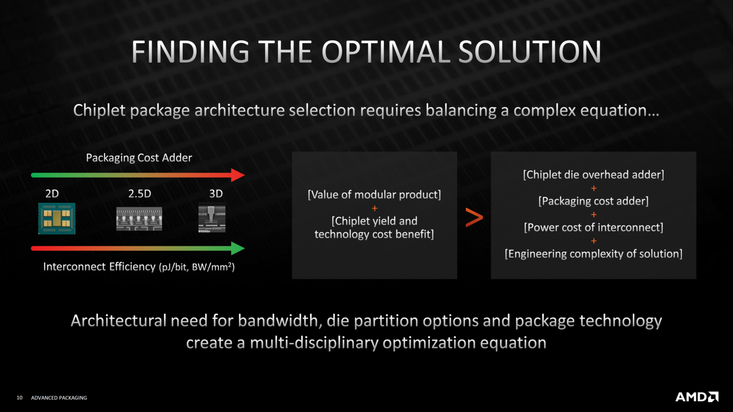 amd-advanced-3d-chiplet-packaging-3d-stacking-technologies-3d-v-cache-_9