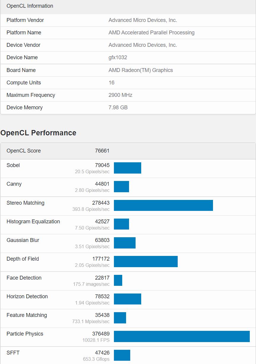 amd-radeon-rx-6600-xt-graphics-card-opencl-performance-_1