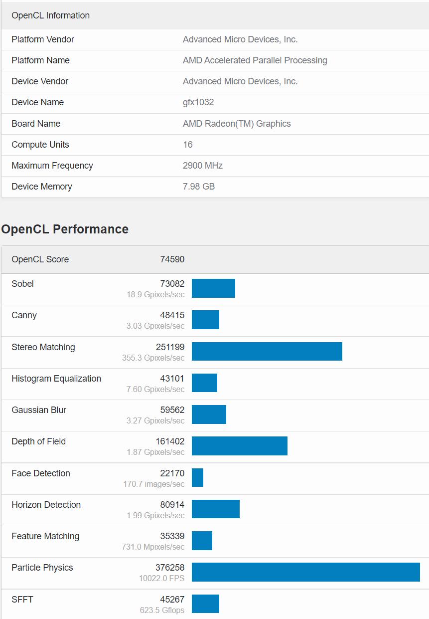 amd-radeon-rx-6600-xt-graphics-card-opencl-performance-_2